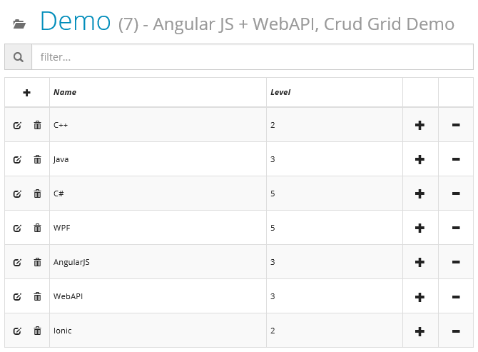 AngularJS – CRUD Data Grid III – Juan Carlos Sanchez's Blog